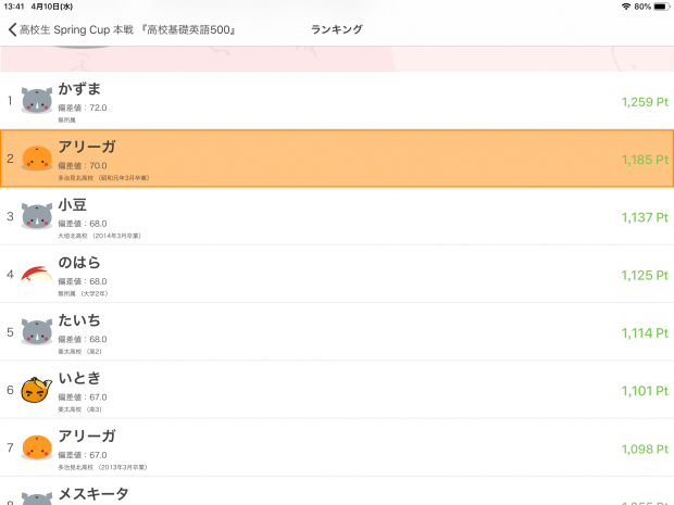 iOS の画像